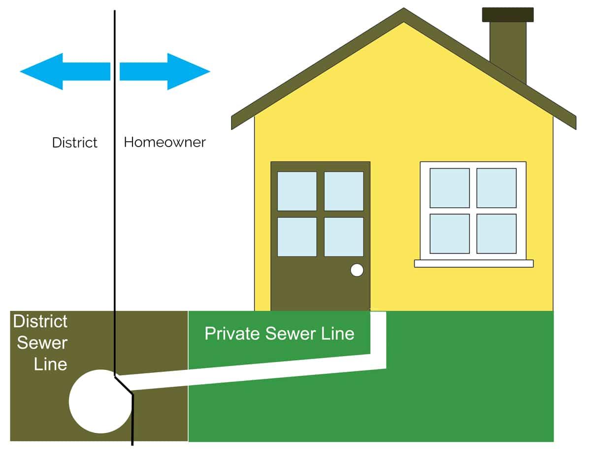 sanitarysewerservice-01